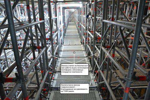 Вселената в лаборатория и подпорно скеле Allround TG60